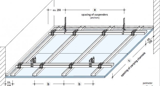 Ceiling structure of our steel frame houses