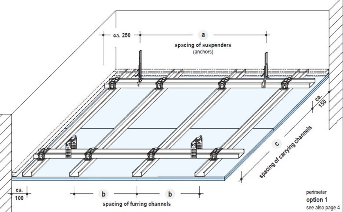 Knauf Ceiling Channel Www Energywarden Net